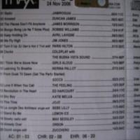 Purchase VA - hit trax x736