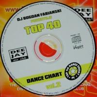 Purchase VA - DJ Bogdan Fabianski Prezentuje Top 40 Dance Chart Vol.2