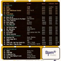 Purchase VA - Bpm Club Mix Issue 01