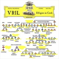 Purchase Vril - Effigies In Cork